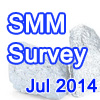 Operating Rate Survey in China Metals Market in July 2014